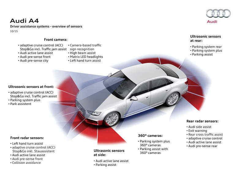 Audi-A4-dettagli-055